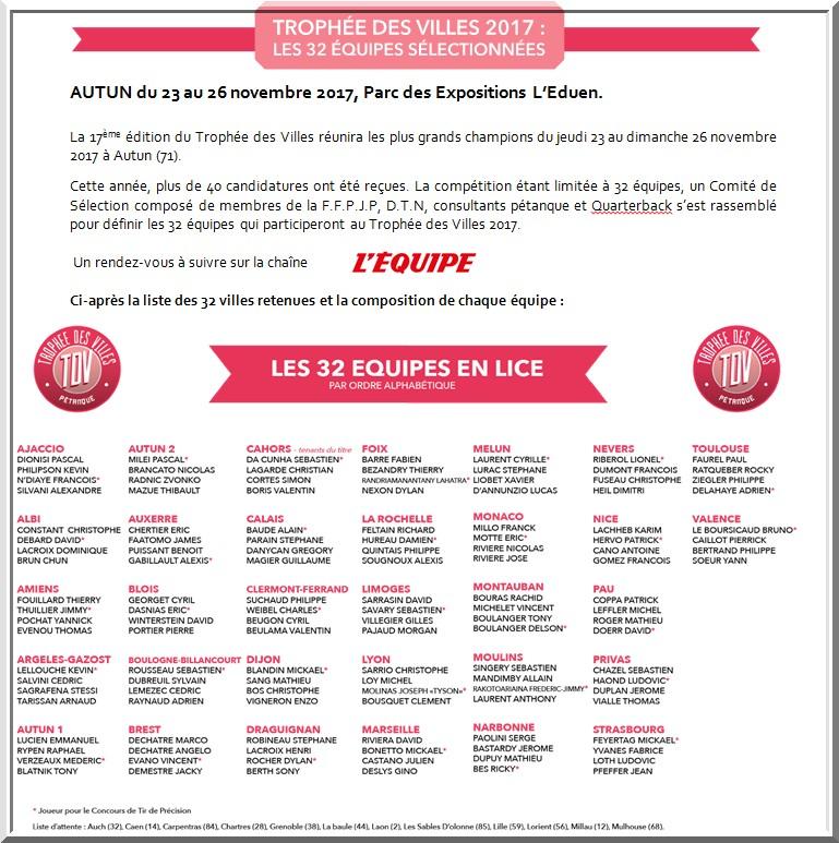 Liste equipes trophée des villes pétanque 2017