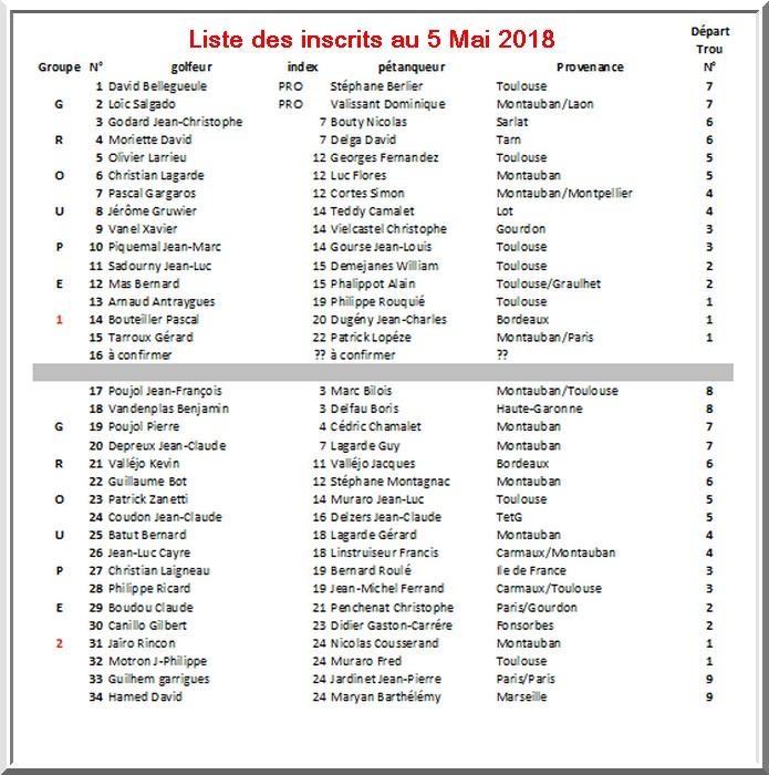 Liste equipes mai 2018 pétank-golf 2018